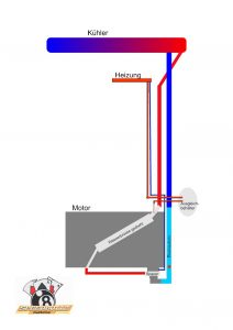 speedbullz-kuehlsystem